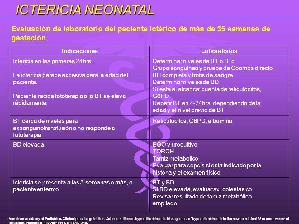 ICTERICIA NEONATAL Evaluación de laboratorio del paciente ictérico de más de 35 semanas de gestación.