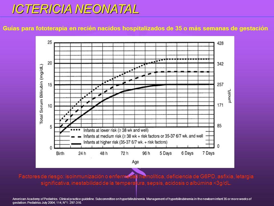 ICTERICIA NEONATAL Guías para fototerapia en recién nacidos hospitalizados de 35 o más semanas de gestación.