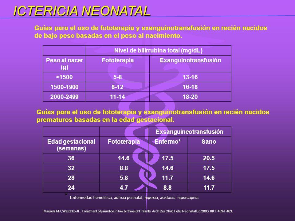 ICTERICIA NEONATAL Guías para el uso de fototerapia y exanguinotransfusión en recién nacidos de bajo peso basadas en el peso al nacimiento.