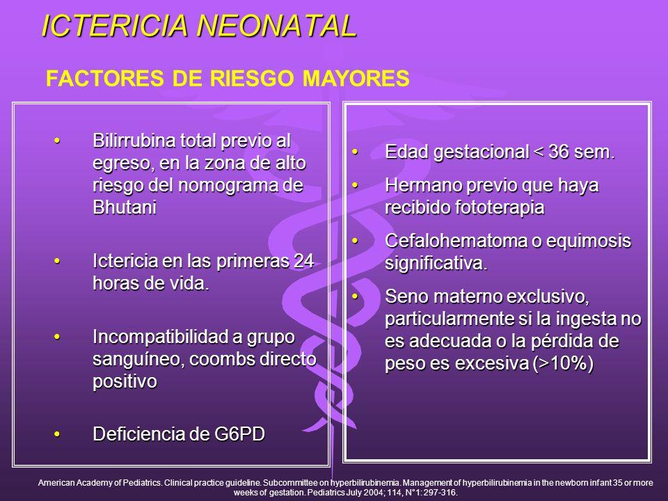 FACTORES DE RIESGO MAYORES