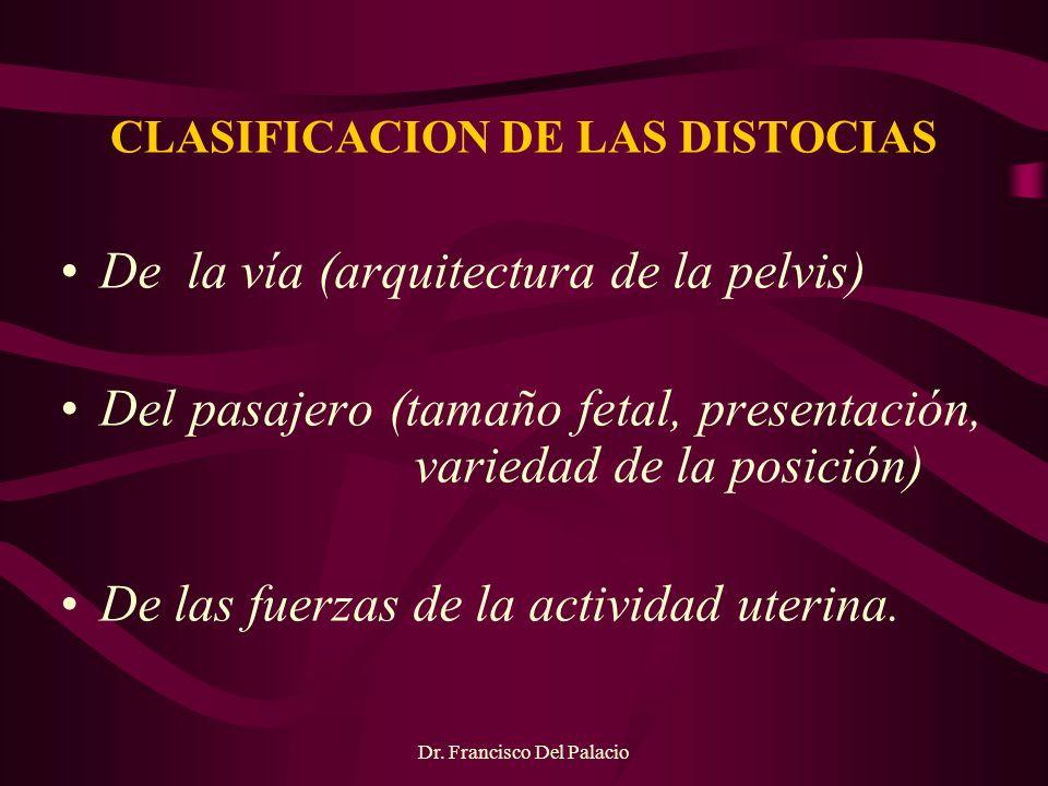 CLASIFICACION DE LAS DISTOCIAS