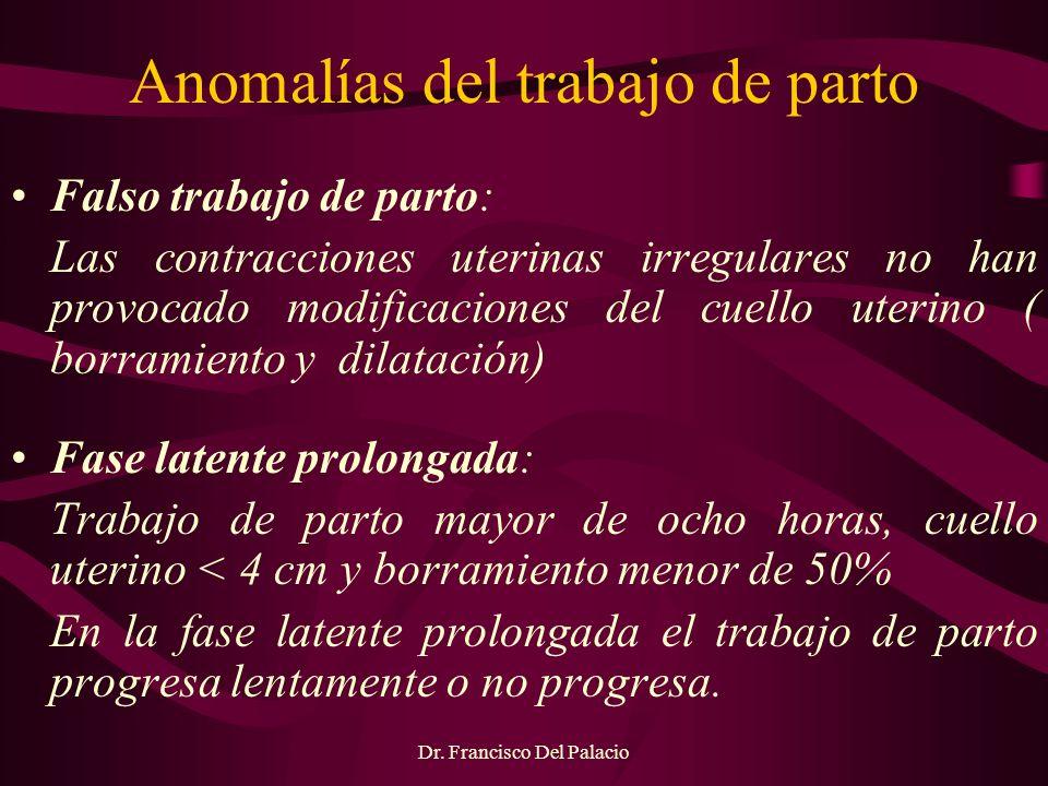 Anomalías del trabajo de parto
