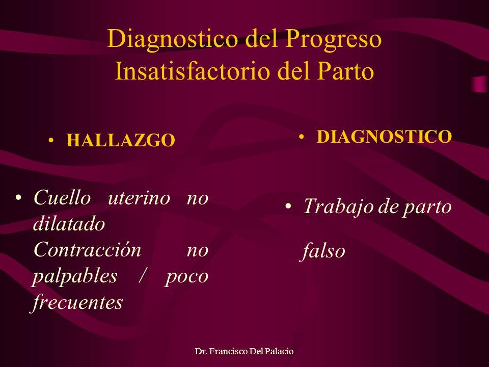 Diagnostico del Progreso Insatisfactorio del Parto