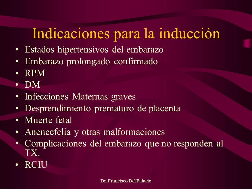 Indicaciones para la inducción