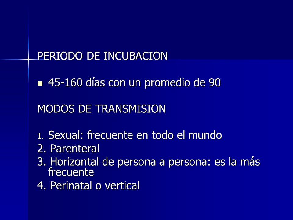 PERIODO DE INCUBACION 45-160 días con un promedio de 90. MODOS DE TRANSMISION. Sexual: frecuente en todo el mundo.