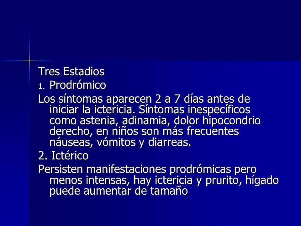 Tres Estadios Prodrómico.