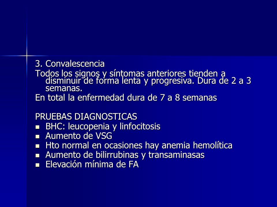 3. Convalescencia Todos los signos y síntomas anteriores tienden a disminuir de forma lenta y progresiva. Dura de 2 a 3 semanas.