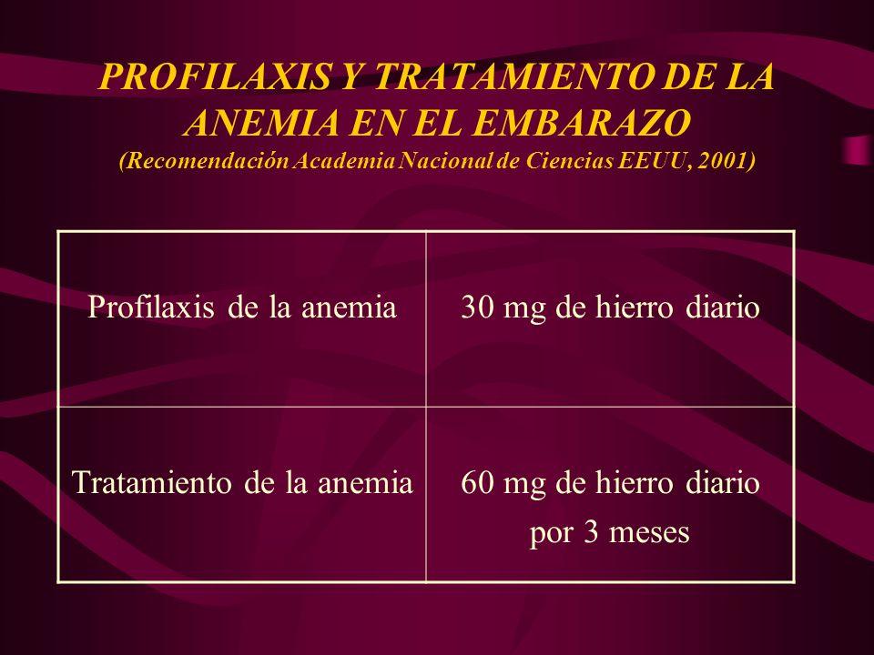 PROFILAXIS Y TRATAMIENTO DE LA ANEMIA EN EL EMBARAZO (Recomendación Academia Nacional de Ciencias EEUU, 2001)