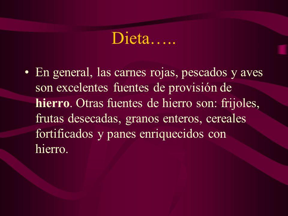 Dieta…..