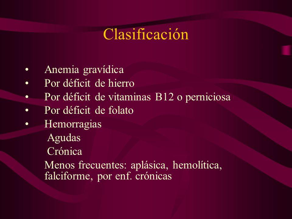 Clasificación Anemia gravídica Por déficit de hierro