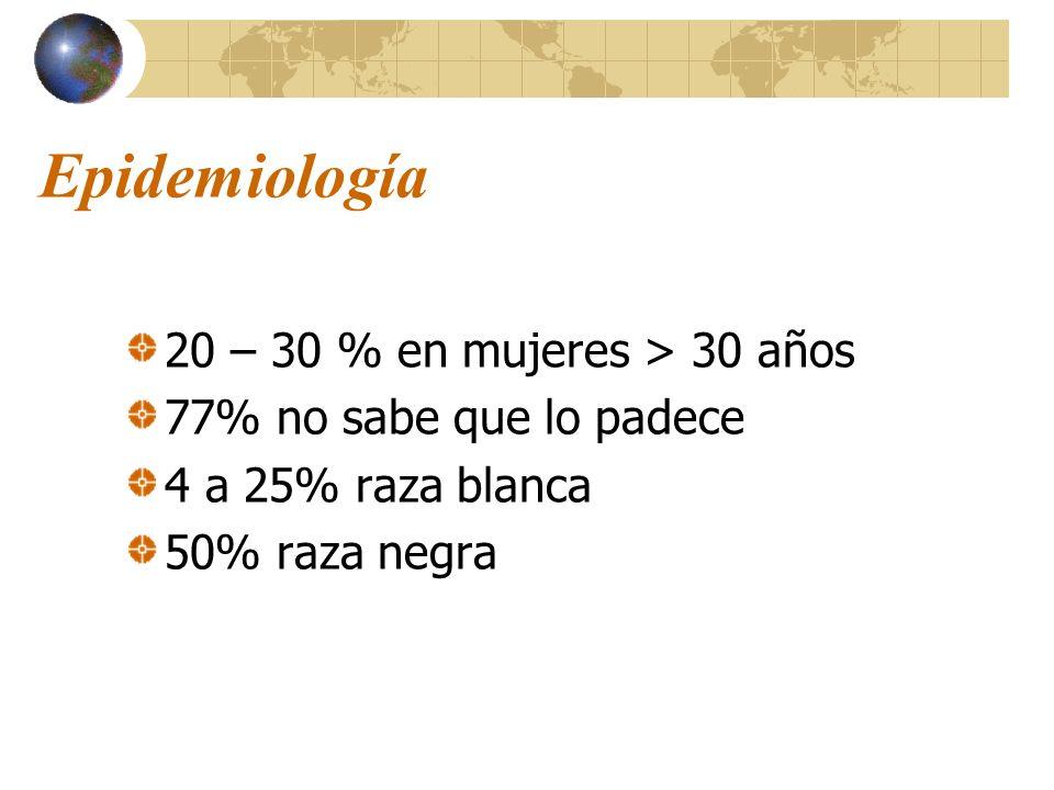 Epidemiología 20 – 30 % en mujeres > 30 años