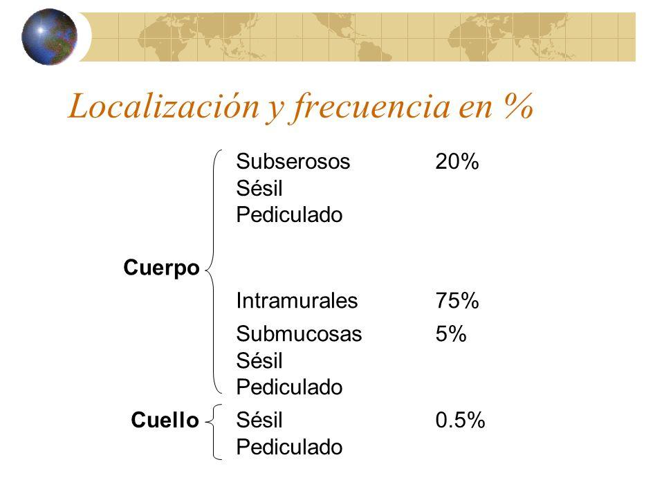 Localización y frecuencia en %