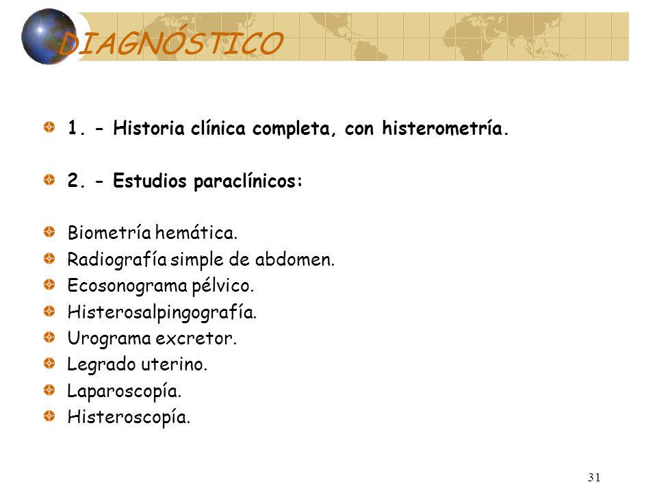 DIAGNÓSTICO 1. - Historia clínica completa, con histerometría.