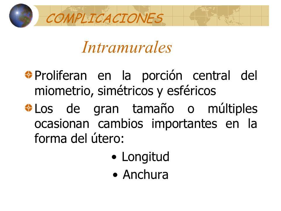 Intramurales COMPLICACIONES