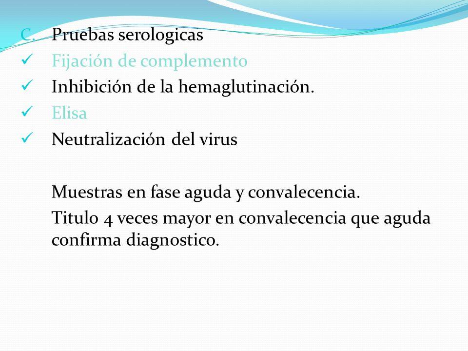Pruebas serologicas Fijación de complemento. Inhibición de la hemaglutinación. Elisa. Neutralización del virus.