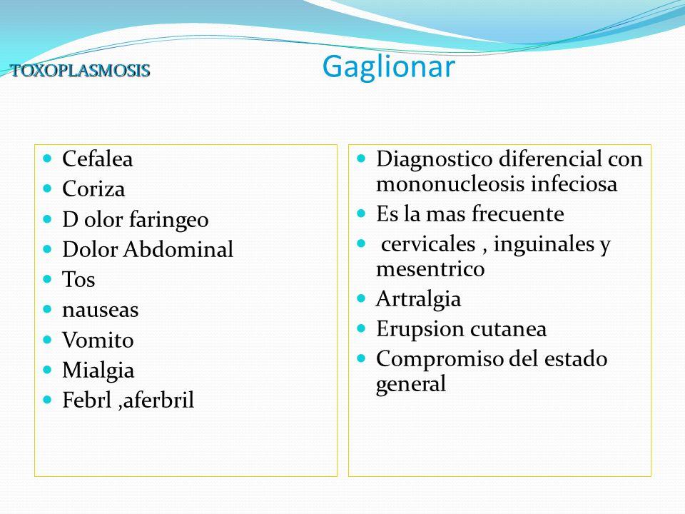 Gaglionar Cefalea Coriza D olor faringeo Dolor Abdominal Tos nauseas