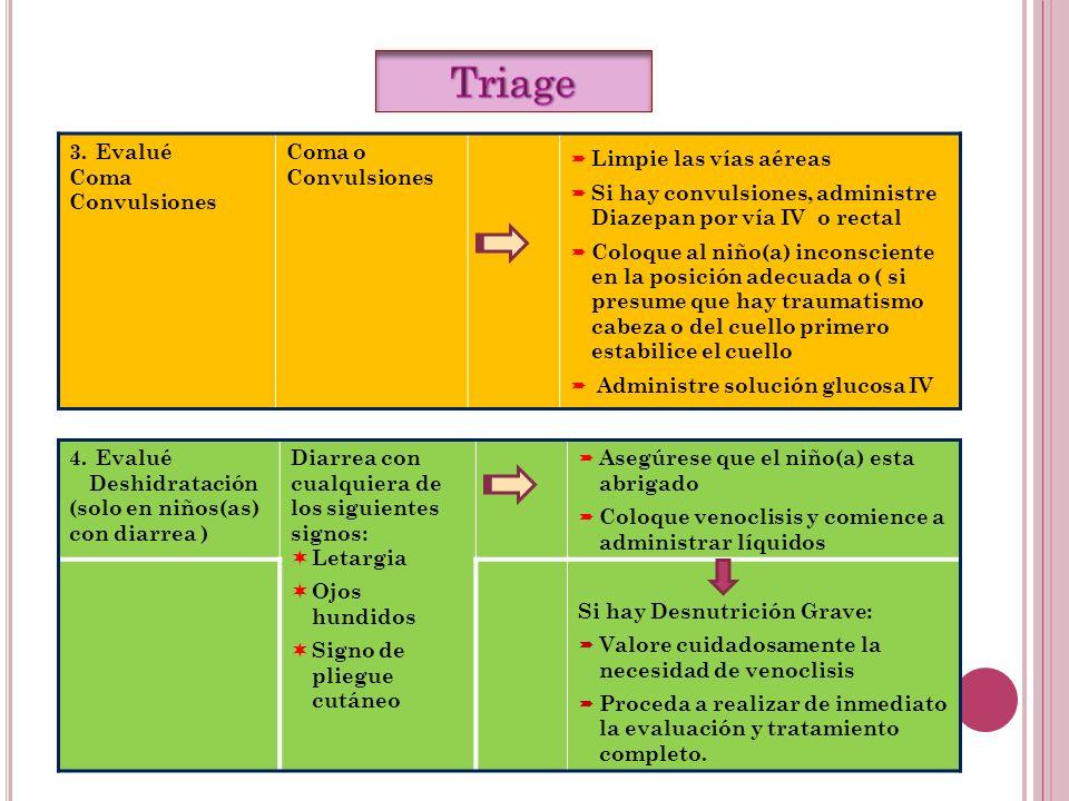 Triage Evalué Coma Convulsiones Coma o Convulsiones