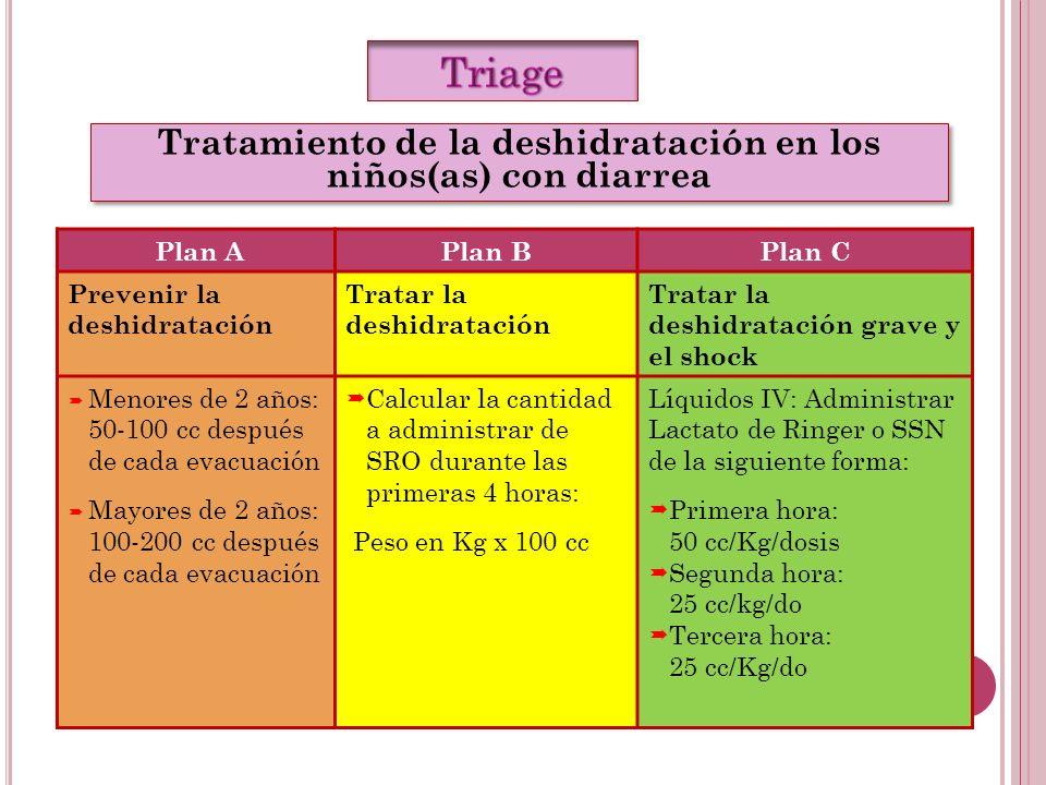 Tratamiento de la deshidratación en los niños(as) con diarrea