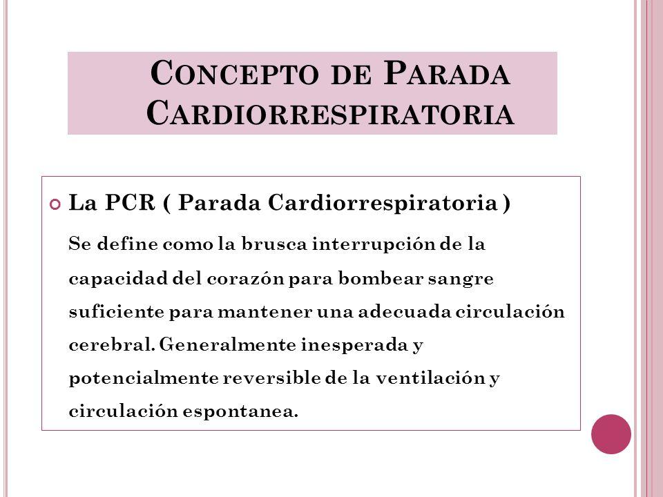 Concepto de Parada Cardiorrespiratoria