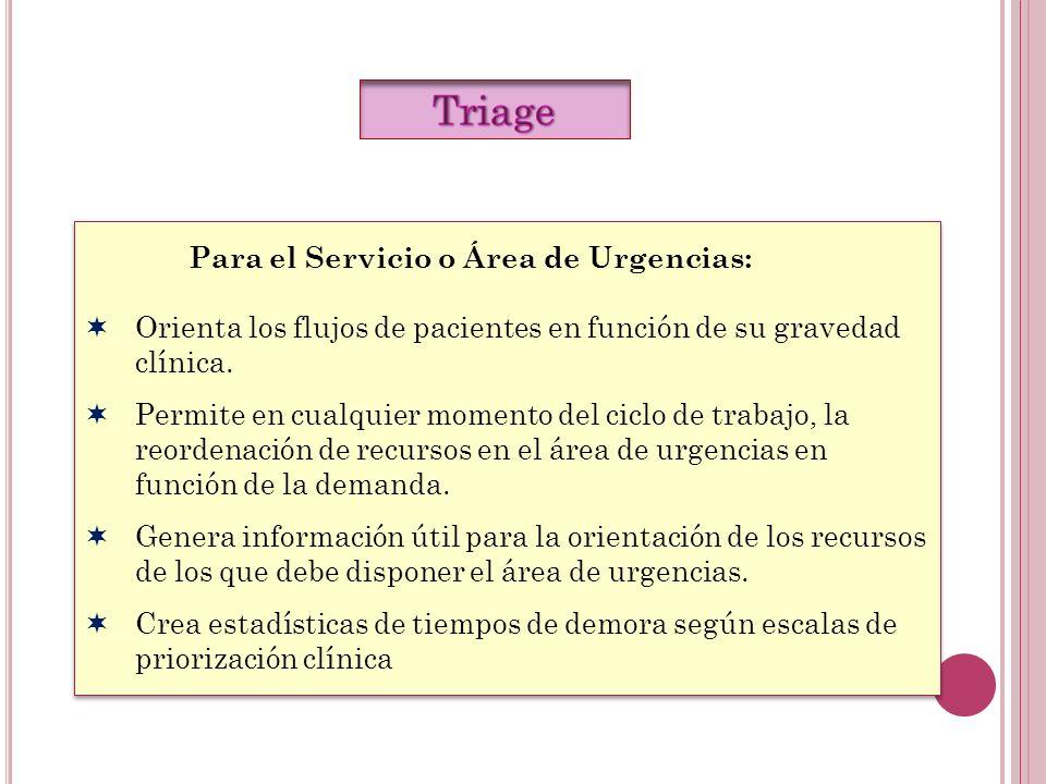 Triage Para el Servicio o Área de Urgencias: