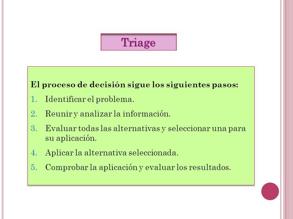 Triage El proceso de decisión sigue los siguientes pasos: