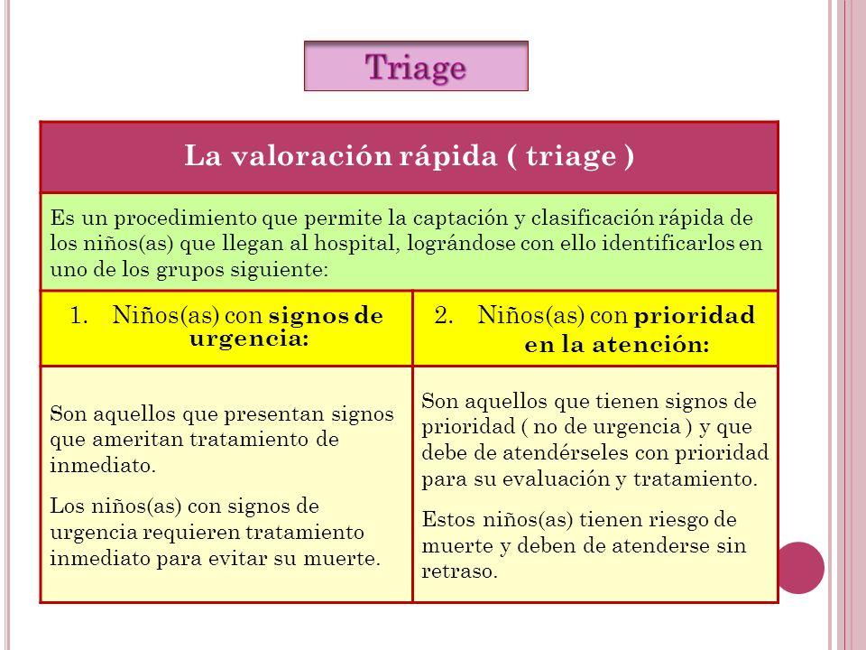 La valoración rápida ( triage )