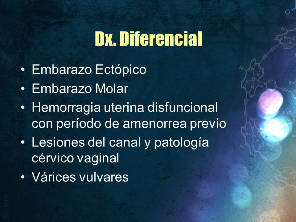 Dx. Diferencial Embarazo Ectópico Embarazo Molar
