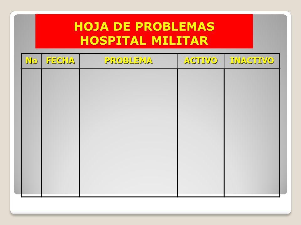 HOJA DE PROBLEMAS HOSPITAL MILITAR