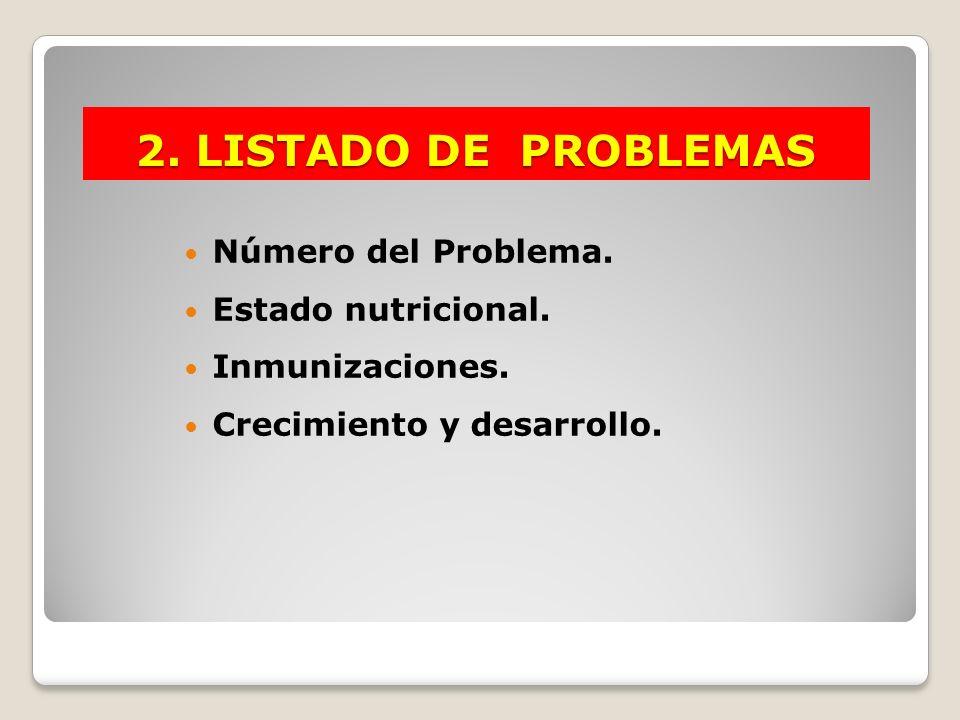 2. LISTADO DE PROBLEMAS Número del Problema. Estado nutricional.