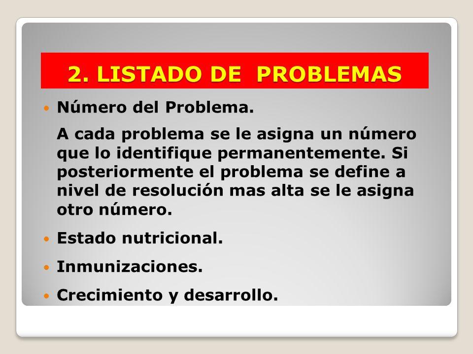 2. LISTADO DE PROBLEMAS Número del Problema.