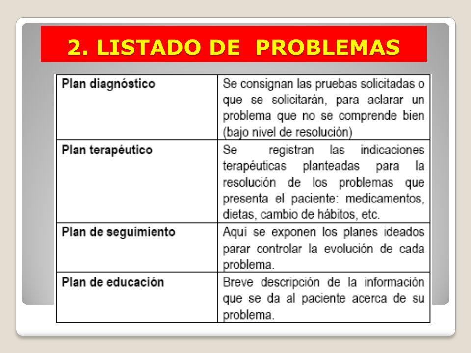 2. LISTADO DE PROBLEMAS 3. PLANES INICIALES