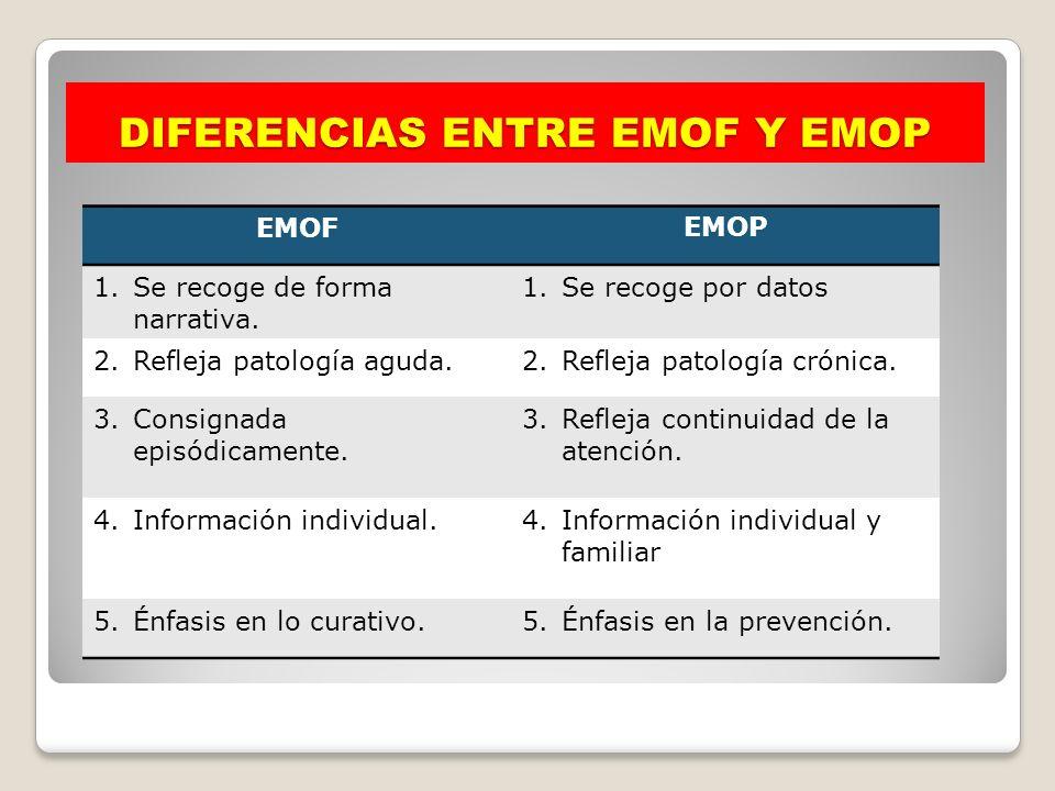 DIFERENCIAS ENTRE EMOF Y EMOP