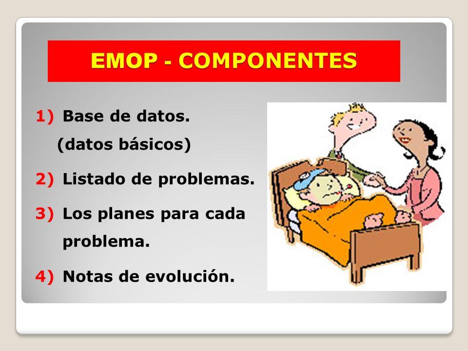 EMOP - COMPONENTES Base de datos. (datos básicos)