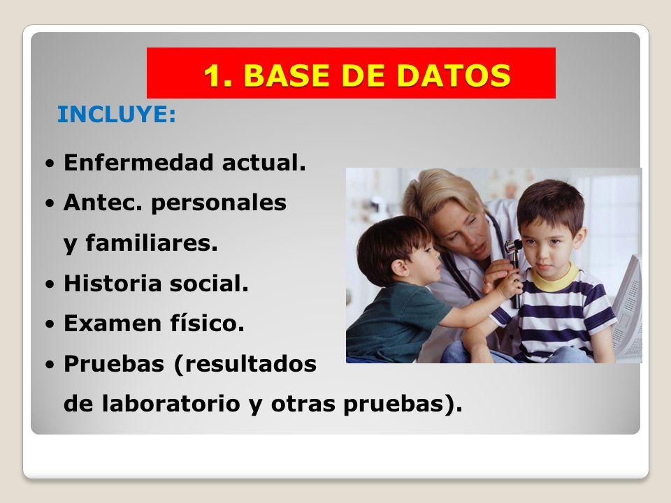 1. BASE DE DATOS INCLUYE: Enfermedad actual. Antec. personales