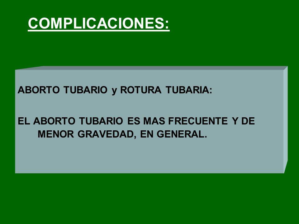 COMPLICACIONES: ABORTO TUBARIO y ROTURA TUBARIA: