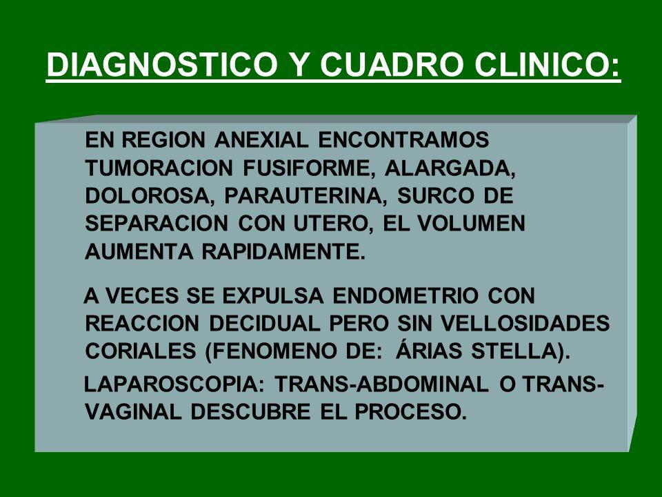 DIAGNOSTICO Y CUADRO CLINICO: