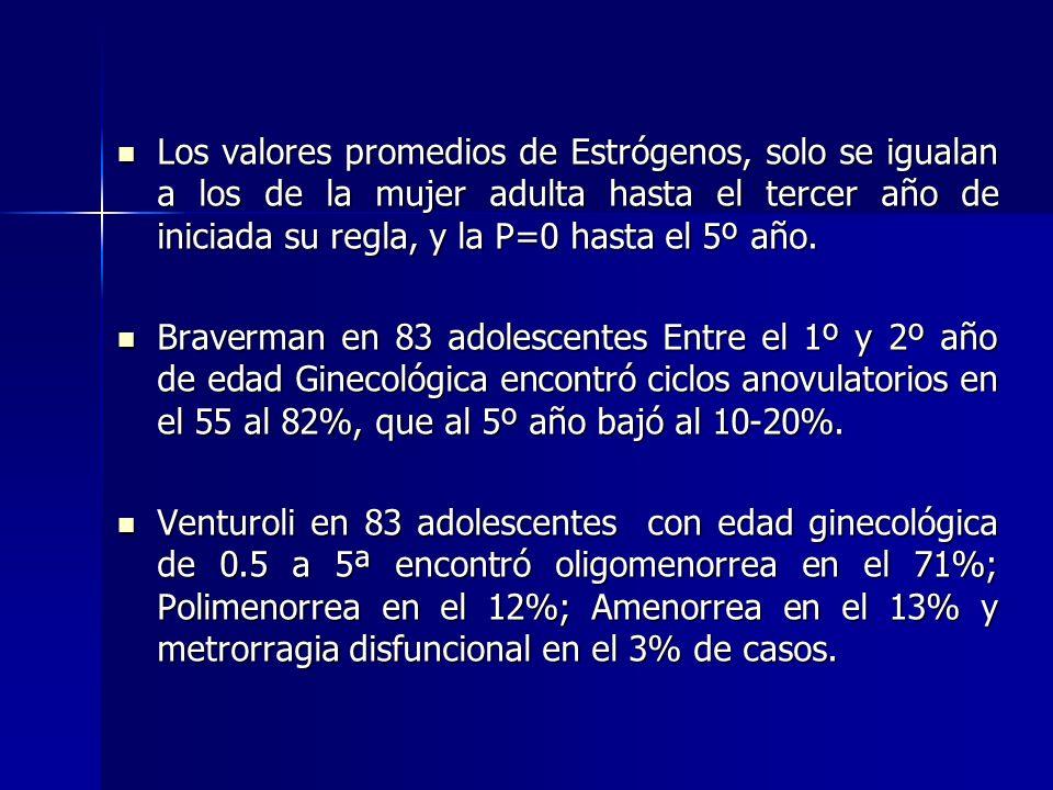 Los valores promedios de Estrógenos, solo se igualan a los de la mujer adulta hasta el tercer año de iniciada su regla, y la P=0 hasta el 5º año.
