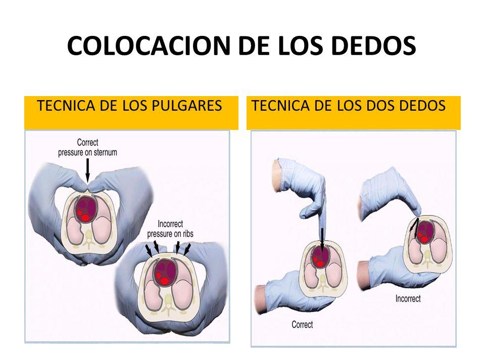 COLOCACION DE LOS DEDOS