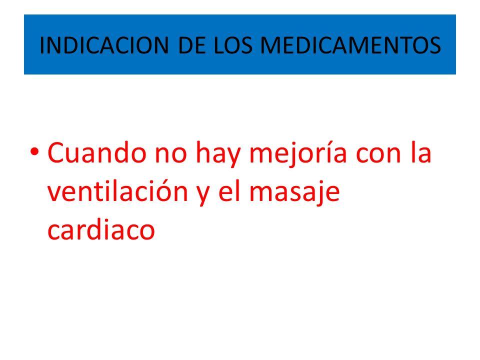 INDICACION DE LOS MEDICAMENTOS