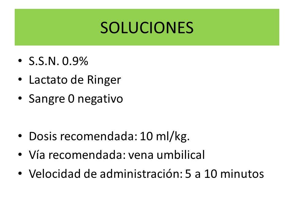 SOLUCIONES S.S.N. 0.9% Lactato de Ringer Sangre 0 negativo