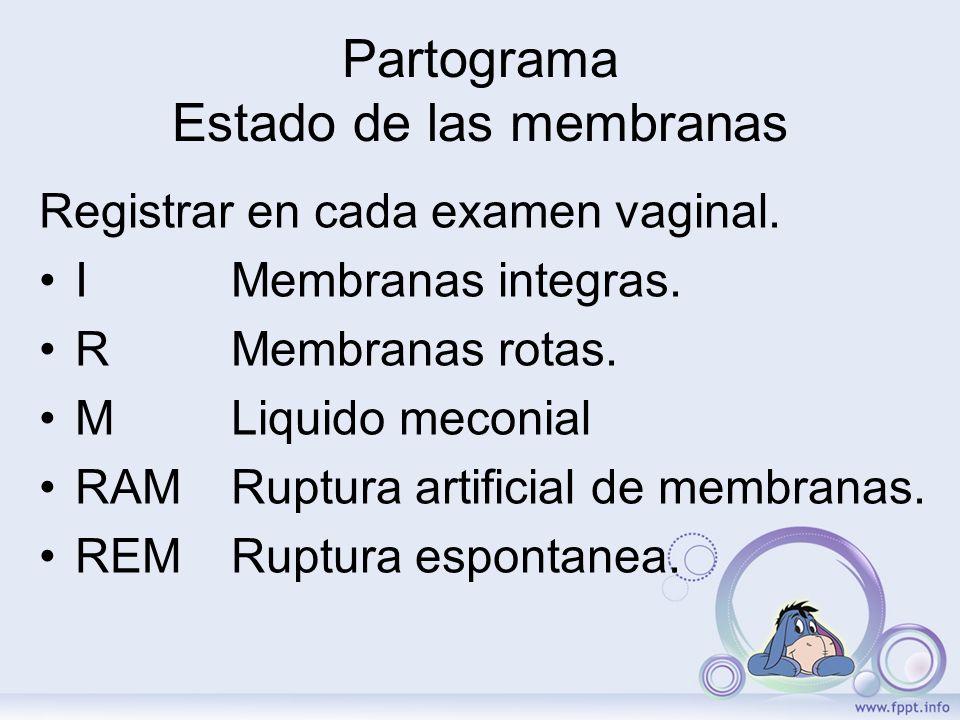 Partograma Estado de las membranas