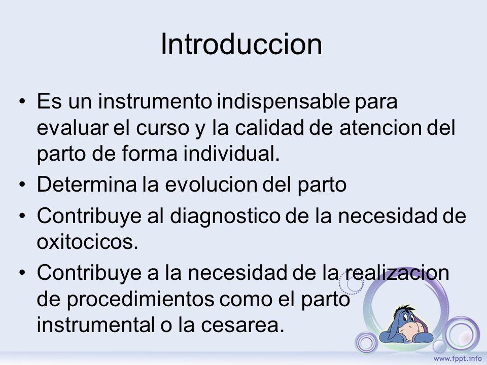 IntroduccionEs un instrumento indispensable para evaluar el curso y la calidad de atencion del parto de forma individual.