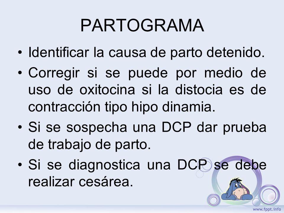 PARTOGRAMA Identificar la causa de parto detenido.