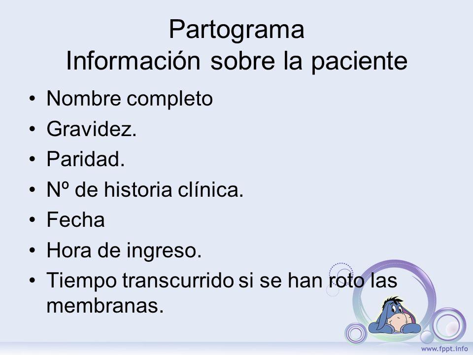Partograma Información sobre la paciente