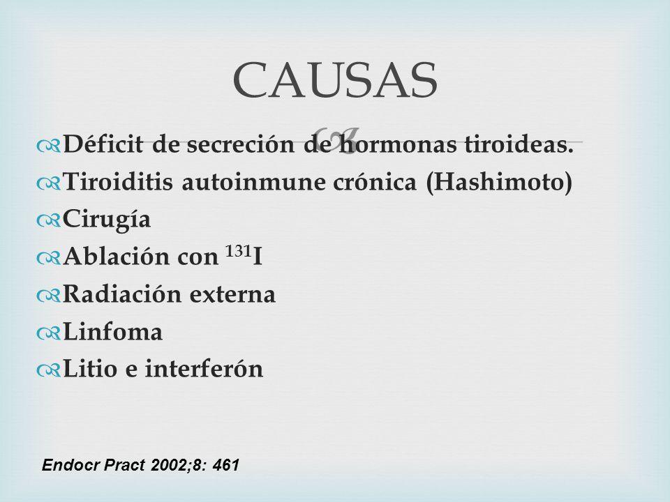 CAUSAS Déficit de secreción de hormonas tiroideas.