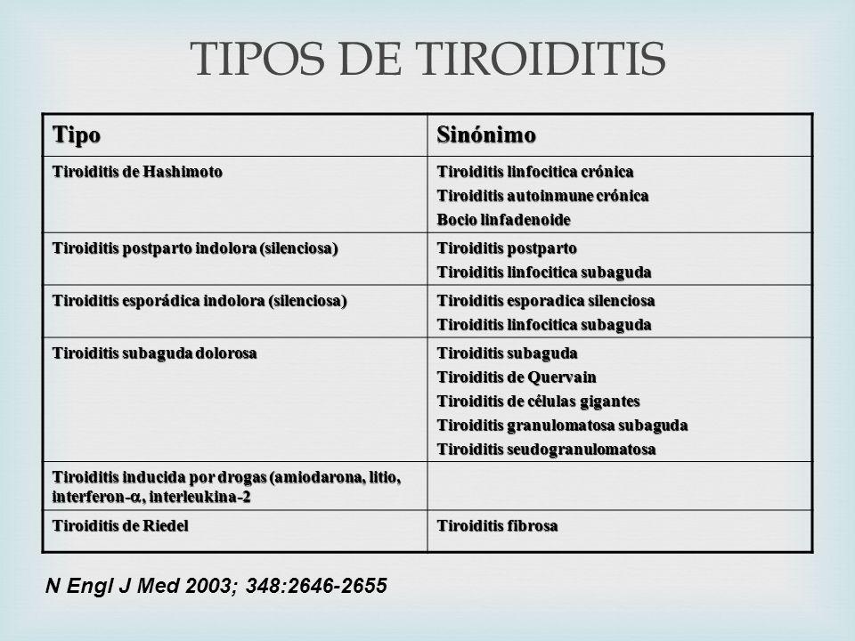 TIPOS DE TIROIDITIS Tipo Sinónimo N Engl J Med 2003; 348:2646-2655
