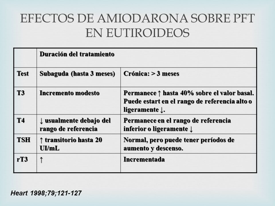 EFECTOS DE AMIODARONA SOBRE PFT EN EUTIROIDEOS