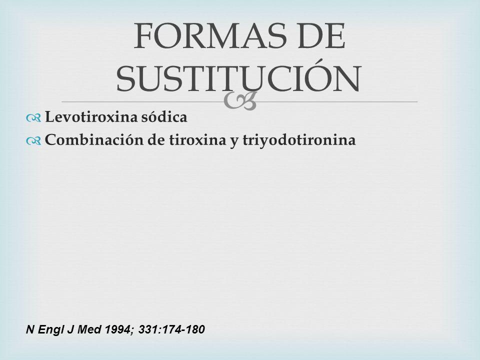 FORMAS DE SUSTITUCIÓN Levotiroxina sódica