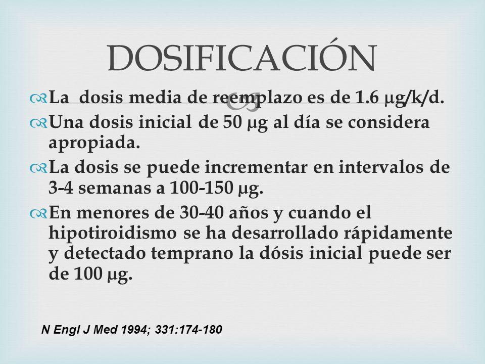 DOSIFICACIÓN La dosis media de reemplazo es de 1.6 g/k/d.