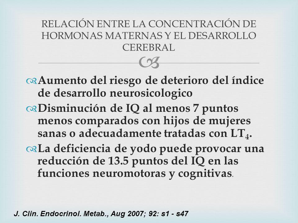 RELACIÓN ENTRE LA CONCENTRACIÓN DE HORMONAS MATERNAS Y EL DESARROLLO CEREBRAL